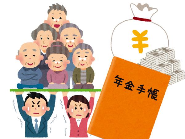 『社会保障制度』のゴロ・覚え方