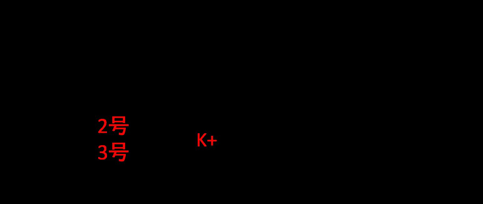 電解質輸液